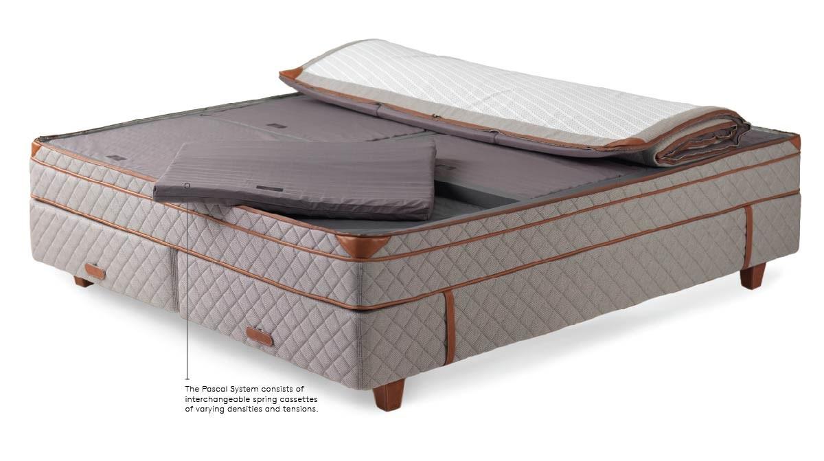 best pregnancy mattress for pregnancy duxiana
